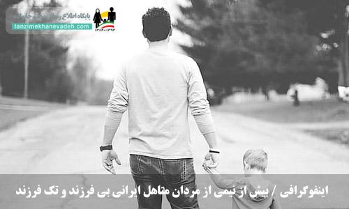 اینفوگرافی / بیش از نیمی از مردان متاهل ایرانی بی فرزند و تک فرزند